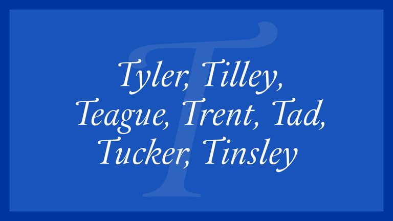 24 Best Preppy Names for 2018 - Cute Preppy Baby Girl and ...