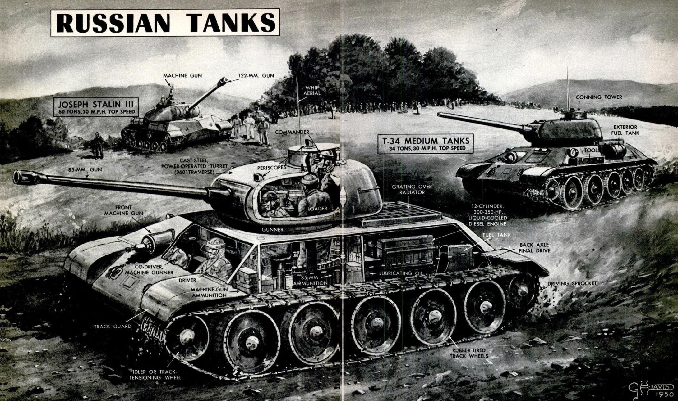 Uma ilustração do tanque soviético T-34 da edição de novembro de 1950 da Popular Mechanics .