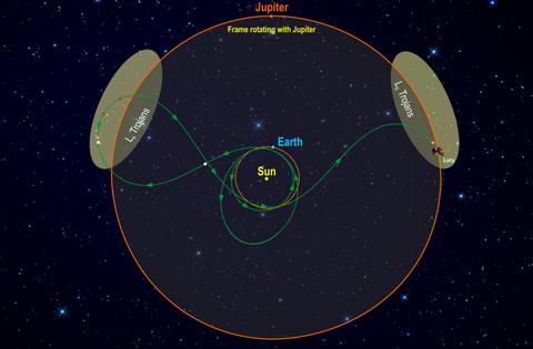 Prepare for impact Ta010359-lucy3-b-orbit-crop-1596657143