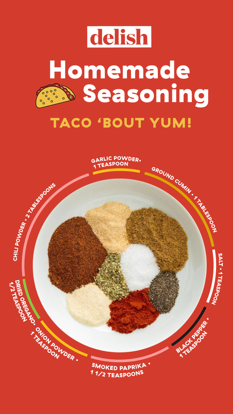 Best Homemade Taco Seasoning Recipe How To Make Homemade Taco Seasoning