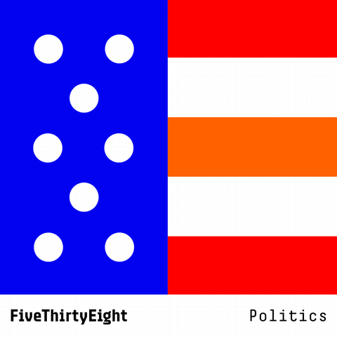 fivethirtyeight politics podcast