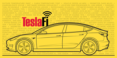 TeslaFi is software that allows Tesla owners to geek out over their cars' data