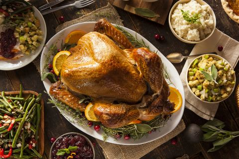 Thanksgiving Day Fun Facts - Number of Turkeys Cooked Each Year
