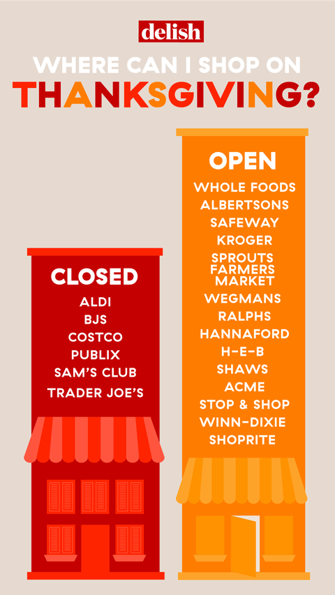 Grocery S That Are Open On Thanksgiving