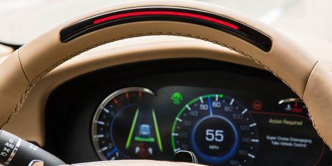 Future Automotive Technologies