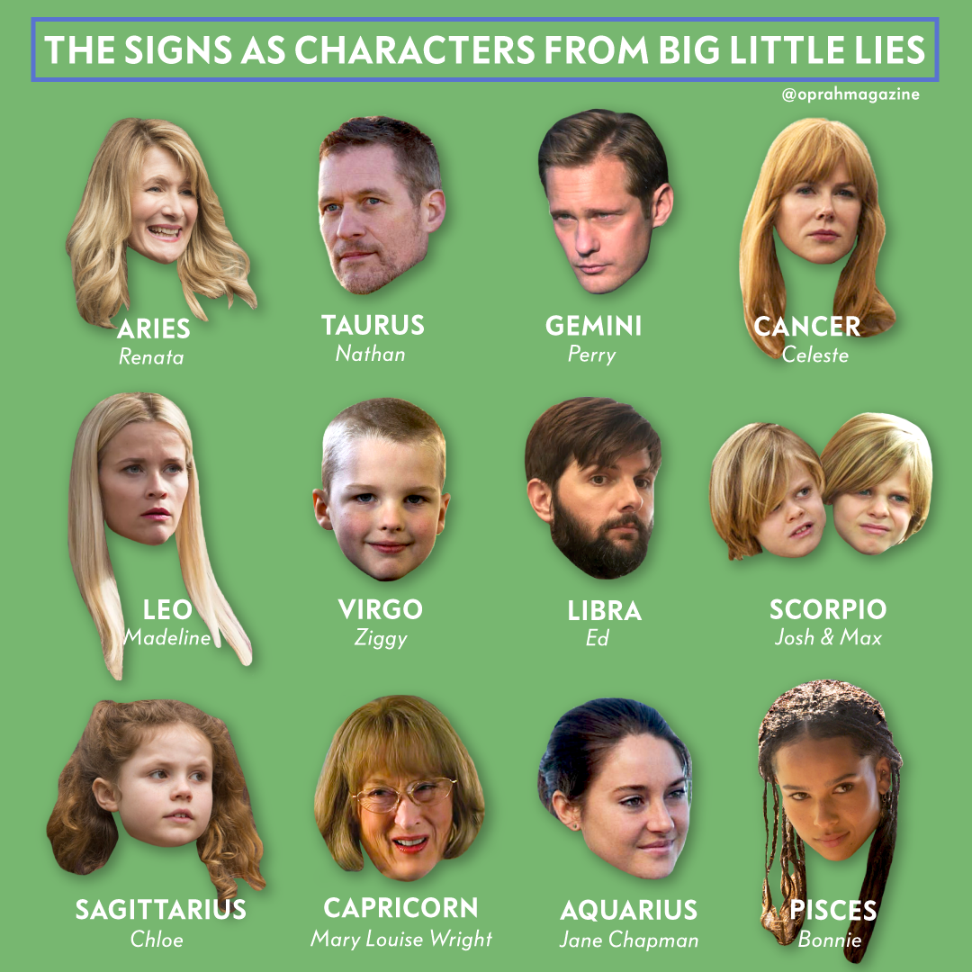 Which \u0027Big Little Lies\u0027 Character is Your Zodiac Sign?