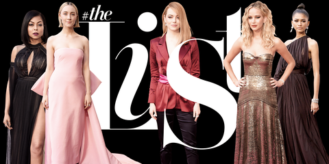 TheList: Brit It Girl Style
