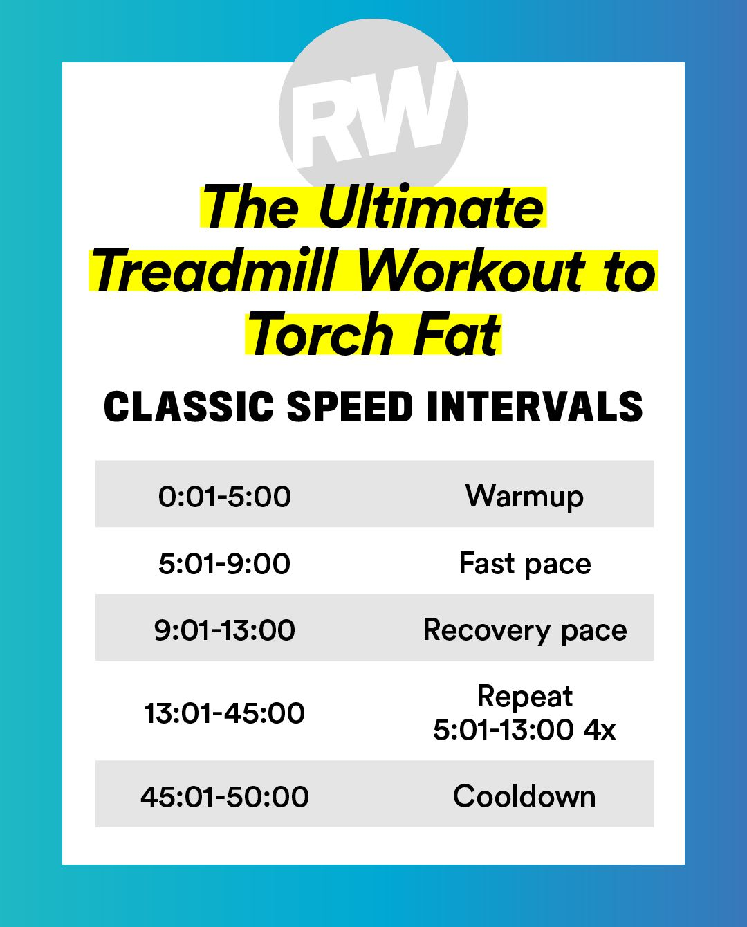 Routines easy to weight fast lose exercise