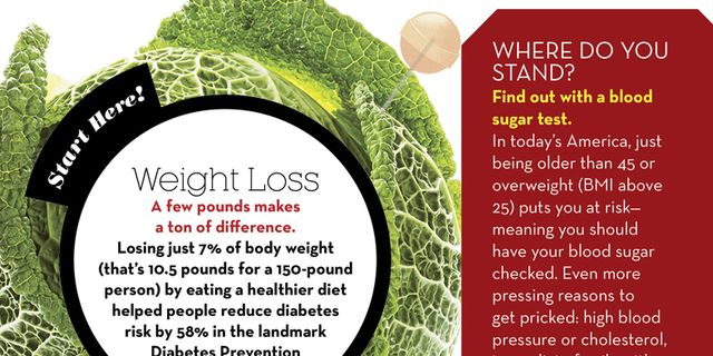 How quick is weight loss with cancer picture 10