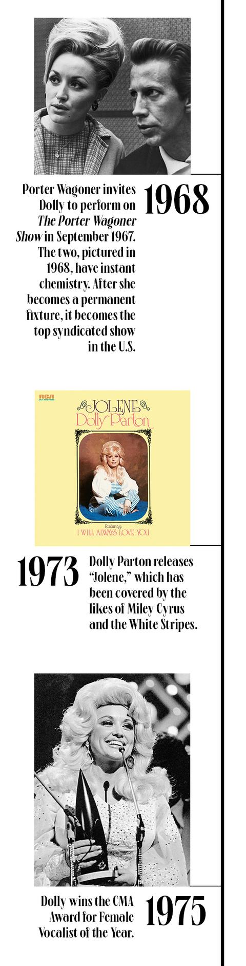 dolly parton 1968 1975