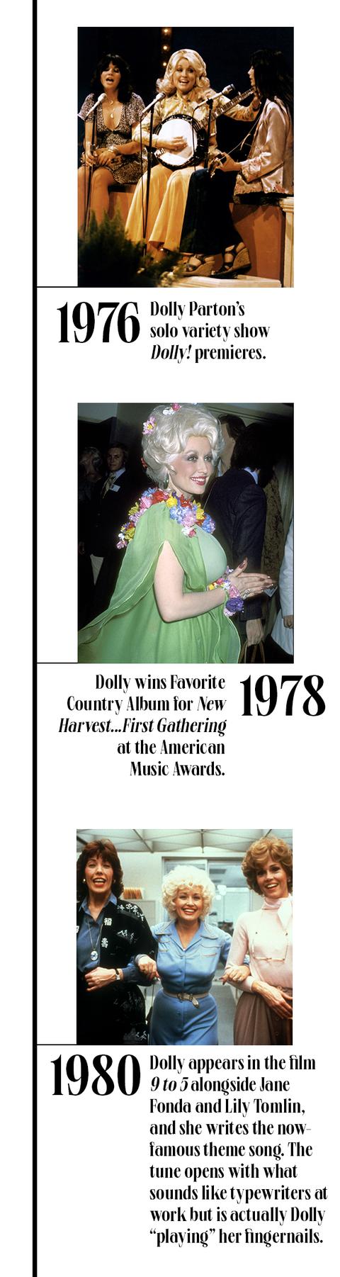 dolly parton timeline 1976 1980