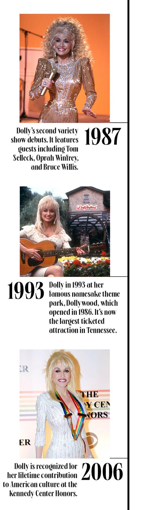 dolly parton 1987 2006