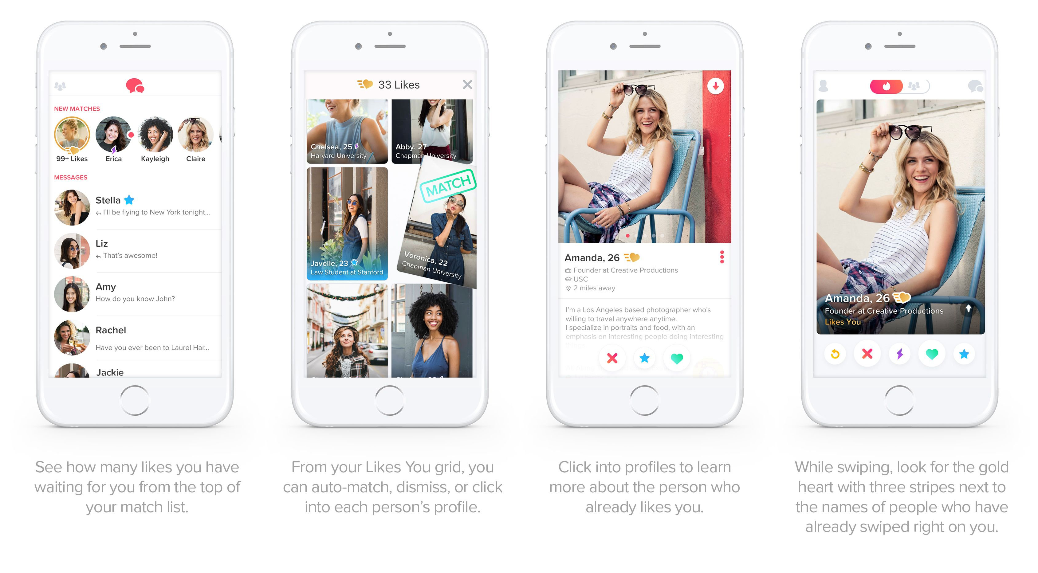 Tinder swipe right or left dating