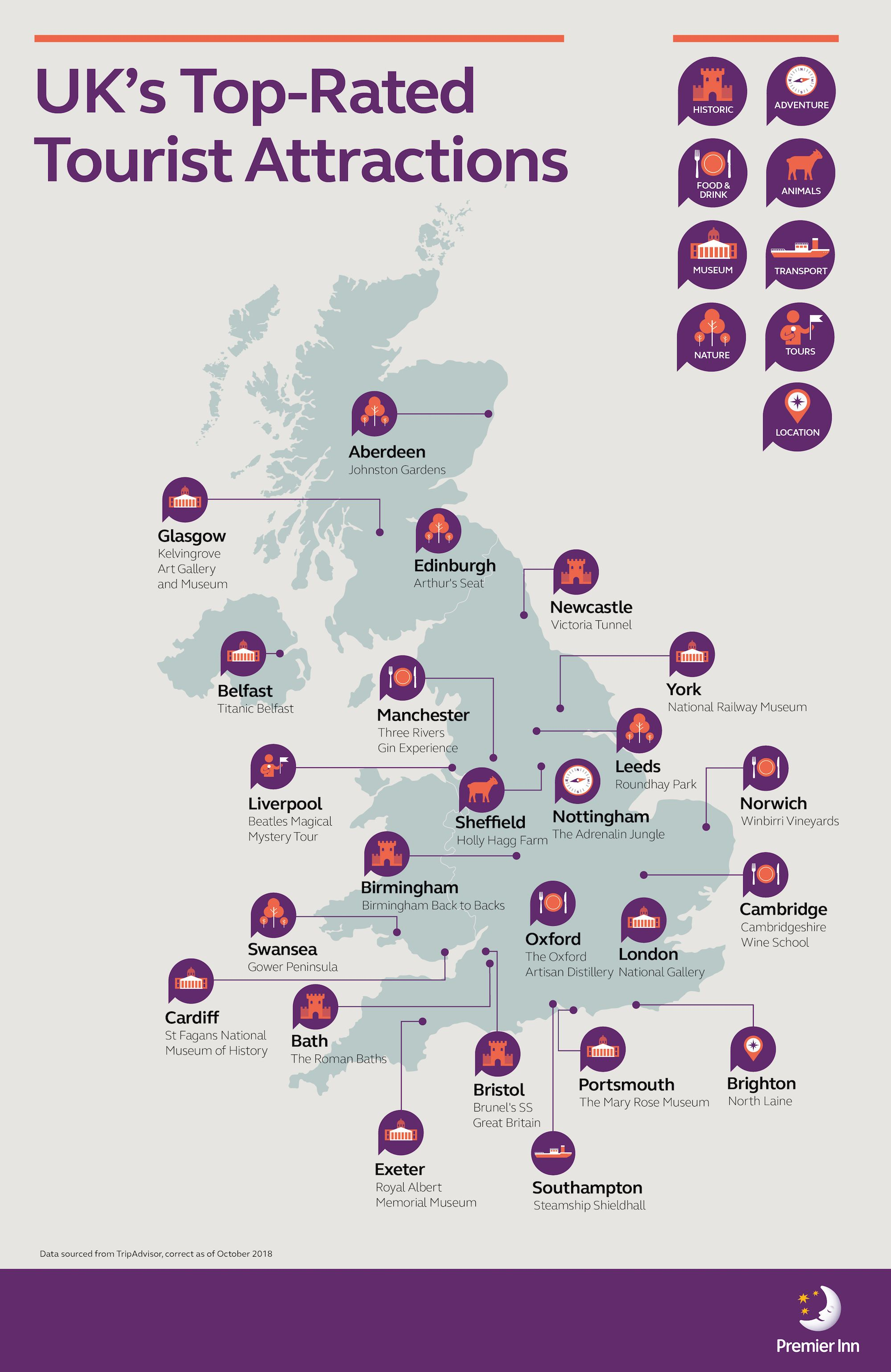 Premier Inn Uk Map Top 10 UK Attractions Revealed – Day Out Ideas In England