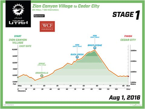 Stage 1 of the Tour of Utah