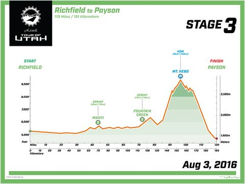 Stage 3 of the Tour of Utah.