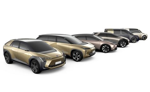 Toyota Details 6 New EV Models Launching for 2020–2025