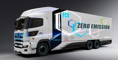 Camión de hidrógeno de Toyota y Hino Motors