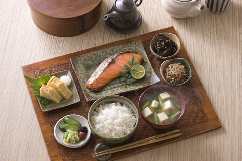 Traditional Japanese Breakfast