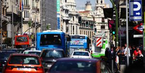 Madrid - Places To Visit