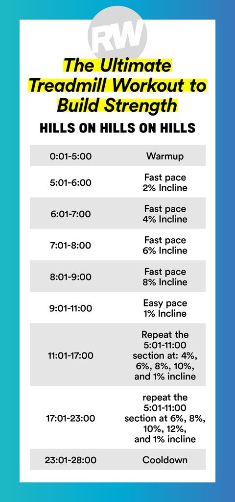 Treadmill Workout Hiit Treadmill Workouts For Weight Loss
