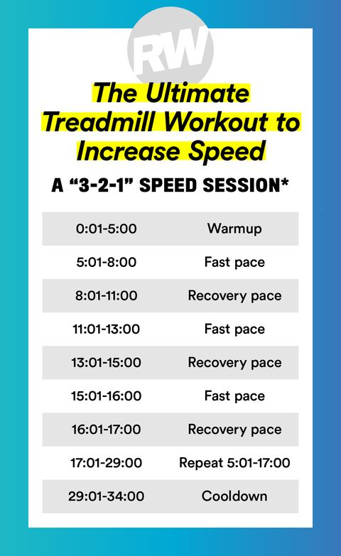 bbbcaab4f56 Treadmill Workouts