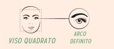 Cheek, Skin, Eyebrow, Text, White, Line, Iris, Font, Organ, Circle,