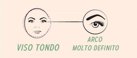 Skin, Eyebrow, Text, Line, Font, Organ, Iris, Circle, Graphics, Paper,