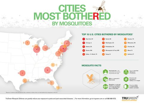 Worst cities in the us