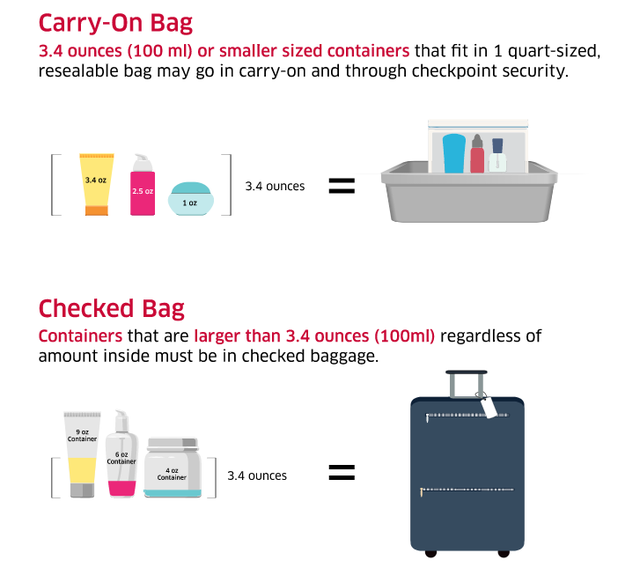 This TSA-Approved Travel Hack Will Let You Bring Your Favorite Drink Through Security
