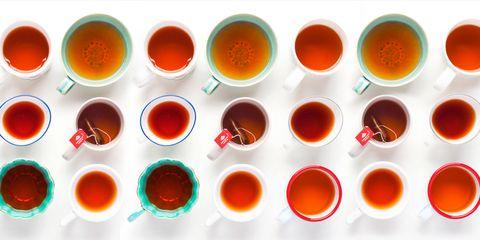 tulsi tea best 2018