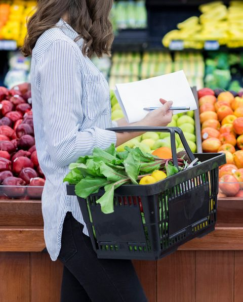 Eating Healthy for Less Money