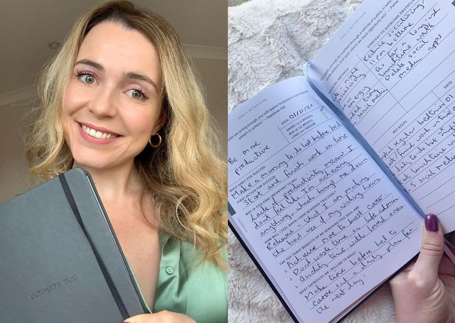 i used a goal planner to train myself to be more productive – and this is what happened