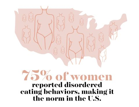 usa map infographic