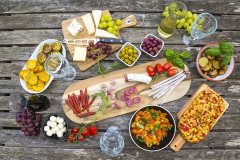 地中海飲食法