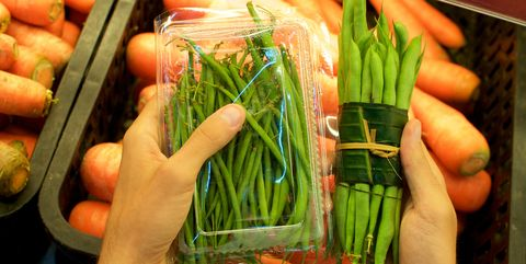 Plastic waste,supermarket packaging