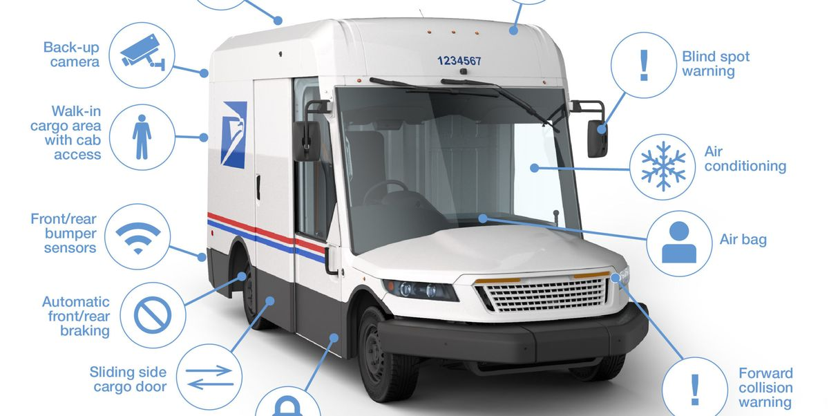 The New USPS Trucks: So Much for Looking Cool While You Deliver the Mail