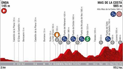 Etappe 7: Onda - Mas de la Costa - 183,2 kilometer