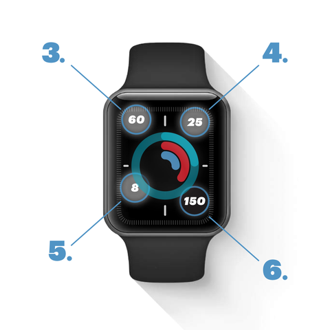 smartwatch showing data
