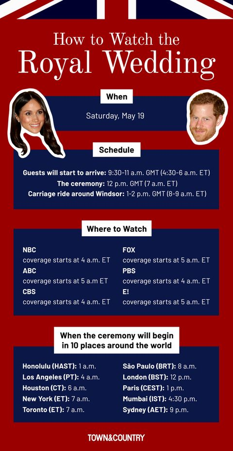 How to Watch Meghan Markle and Prince Harry's Wedding   Stream