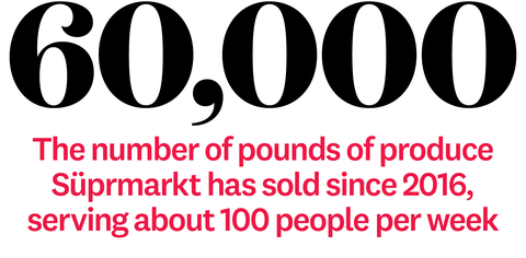 60,000 the number of pounds of produce süprmarkt has sold since 2016, serving about 100 people per week