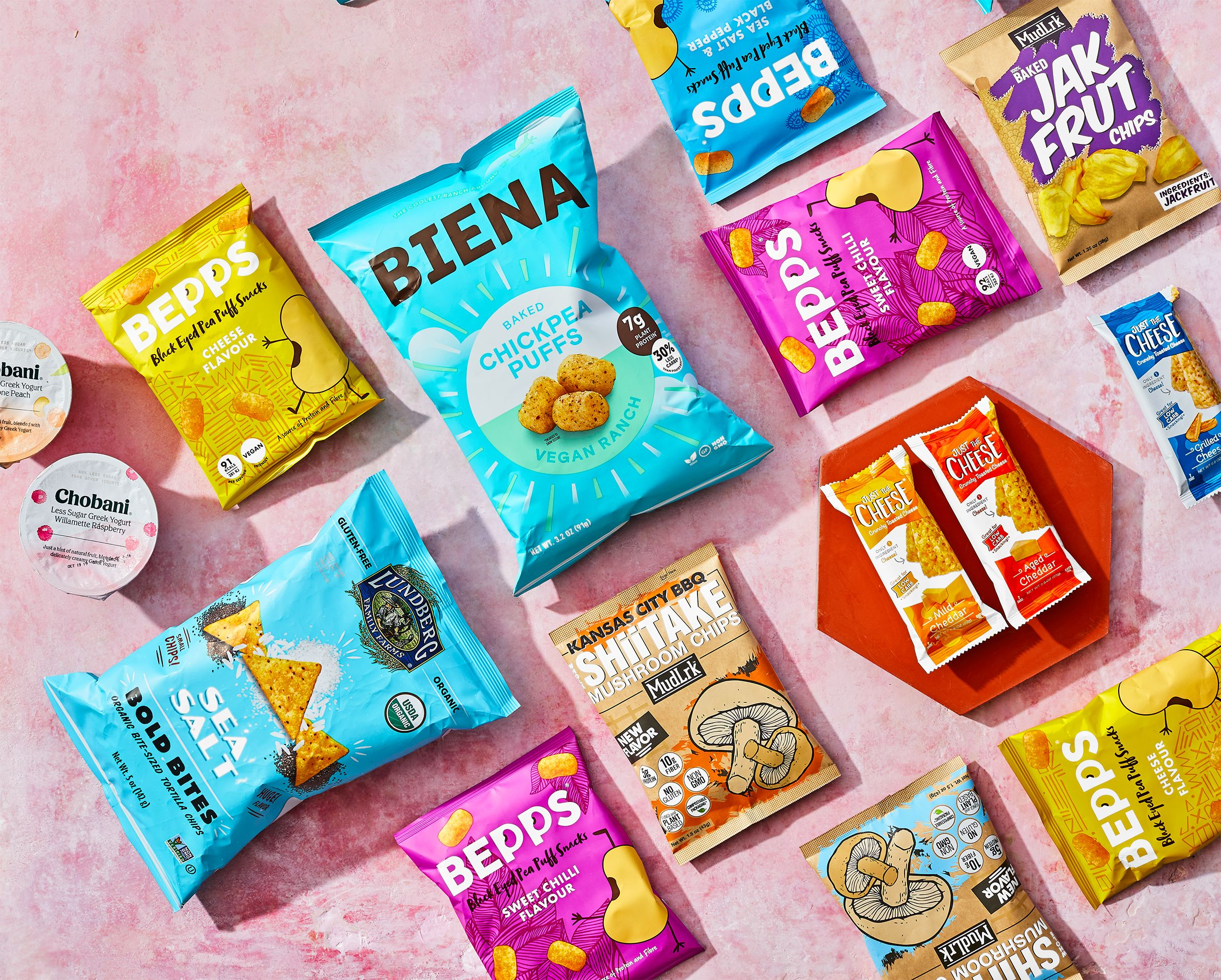 The Top Healthy Snack Trends Of 2019