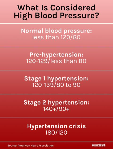 What Is Considered High Blood Pressure Blood Pressure Numbers