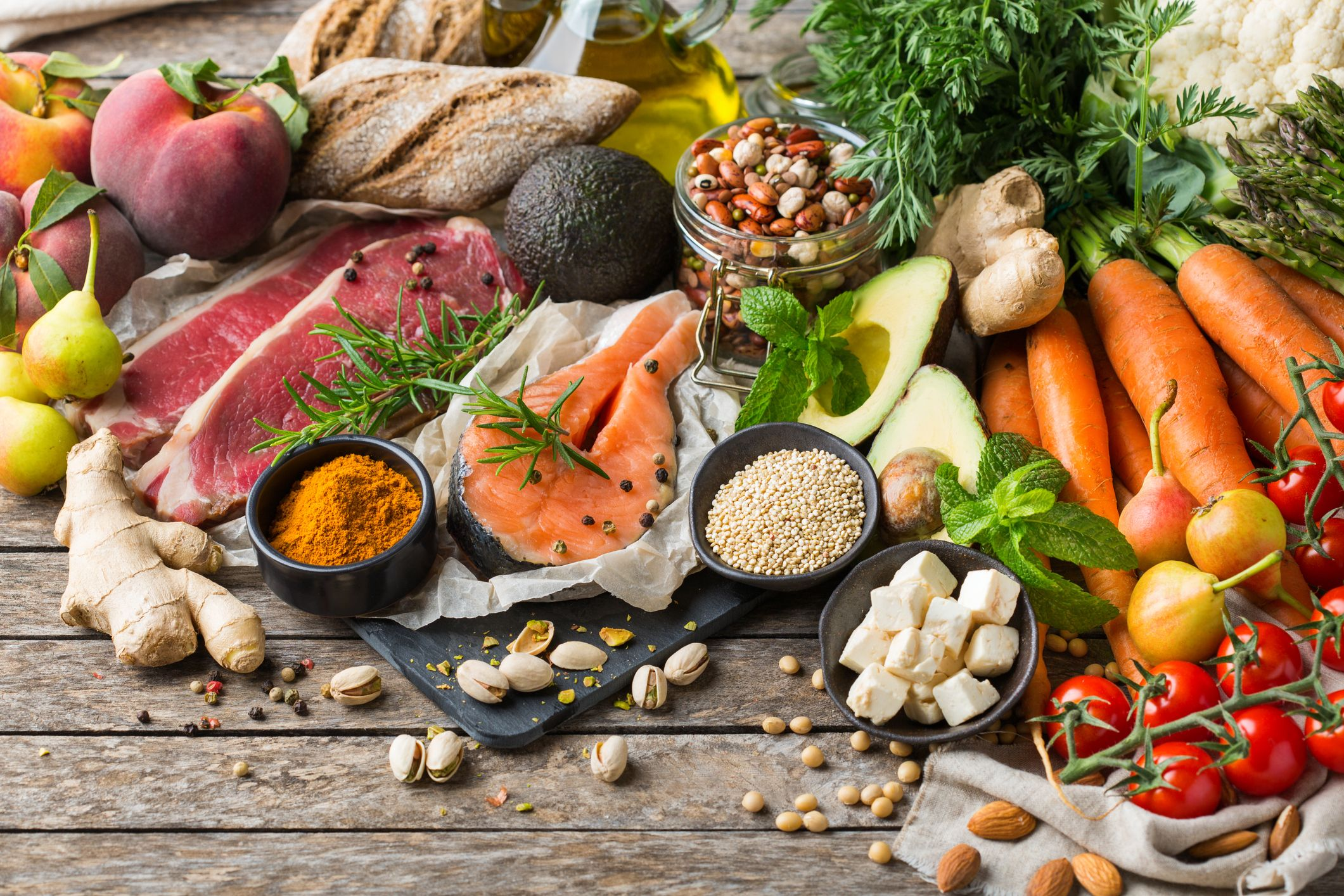 What Is the Flexitarian Diet? - How Often do Flexitarians Eat Meat