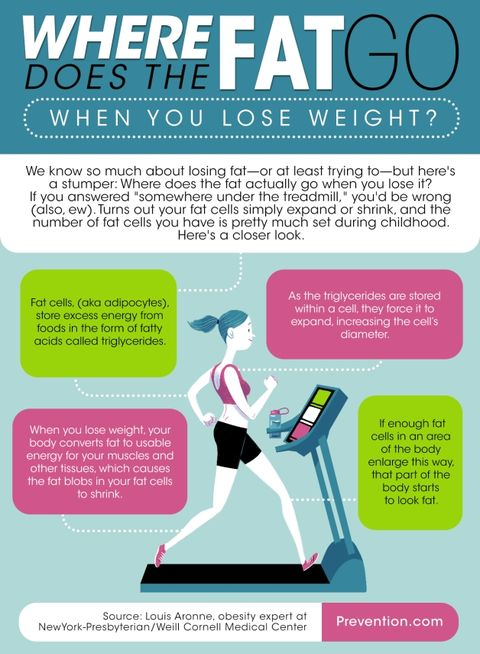 lose weight after a cold