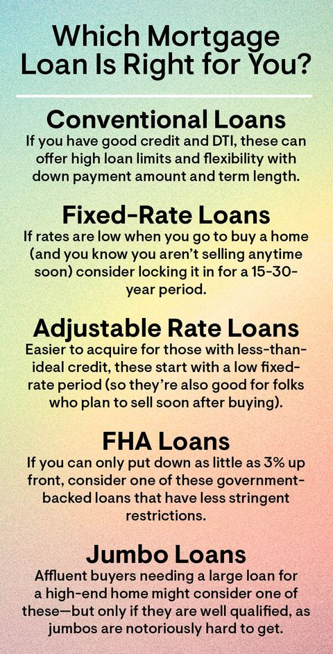 which mortgage loan is right for you