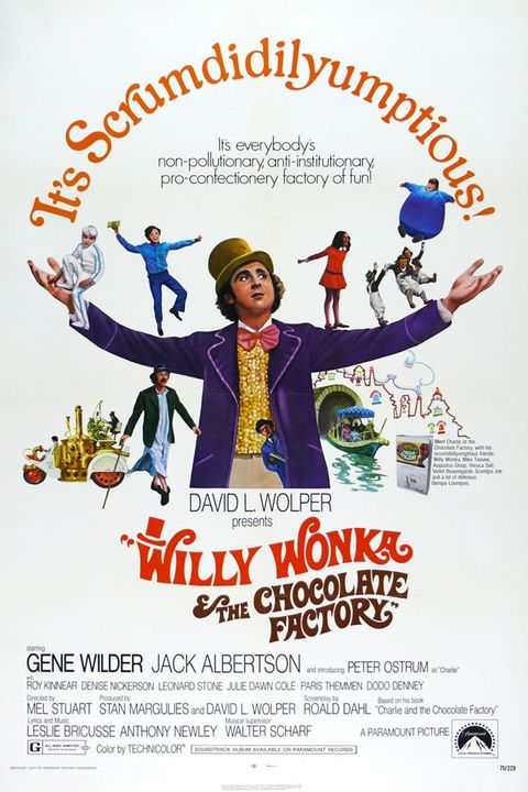 willy wonka and the chocolate factory classic kids movies