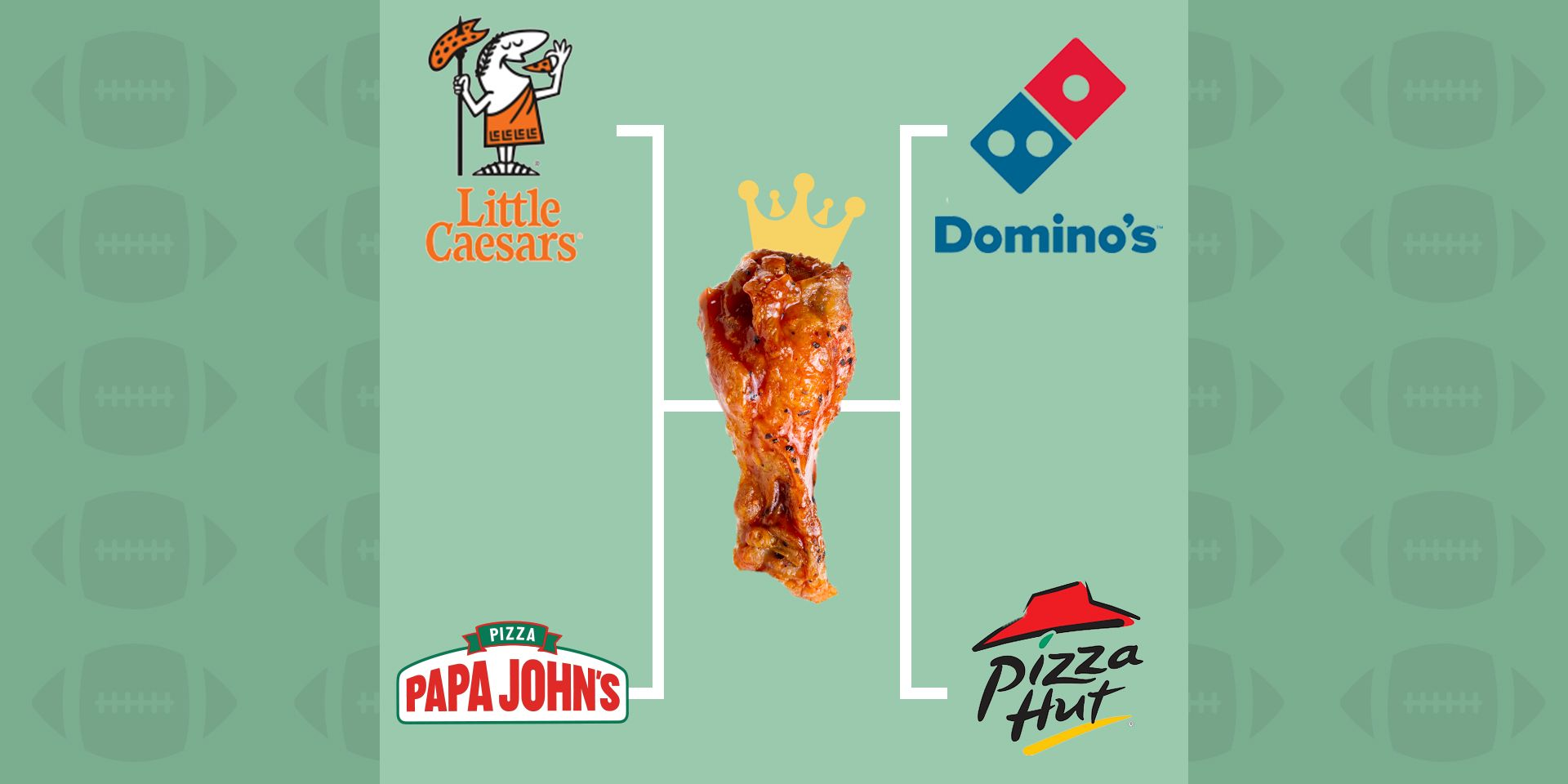 Ordering Pizza Chain Wings for the Super Bowl? We Ranked Your Best Options.