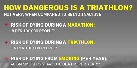mh-news-triathlon-fact2.png