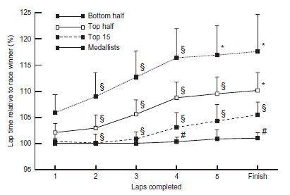 pacing v racing runner s world